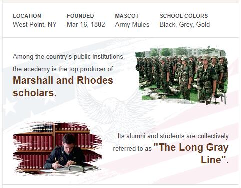 United States Military Academy History