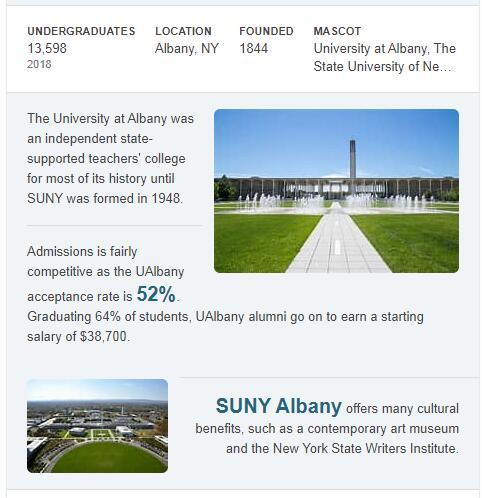 University at Albany-SUNY History