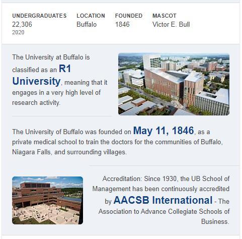 University at Buffalo-SUNY History