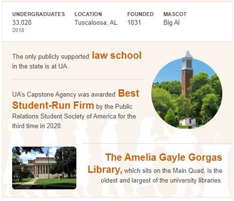 University of Alabama History