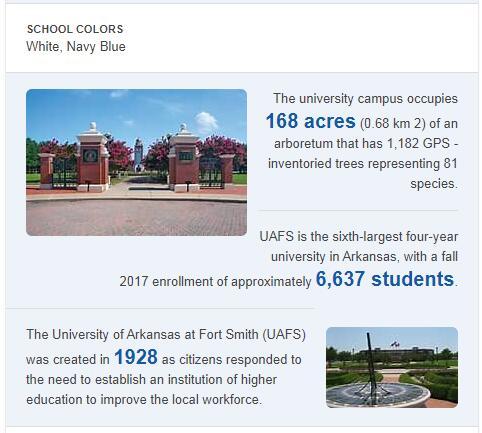 University of Arkansas-Fort Smith History