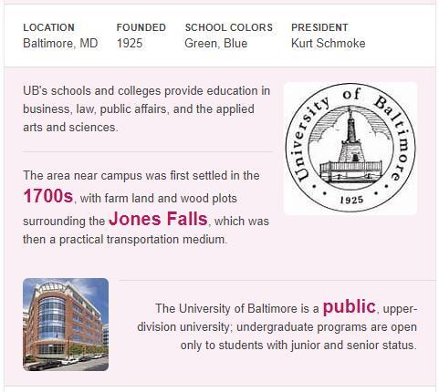 University of Baltimore History