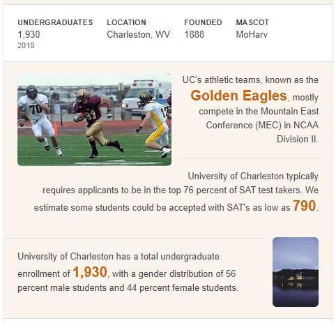University of Charleston History
