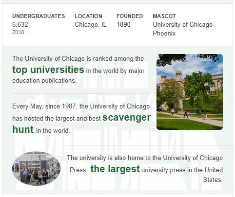 University of Chicago History