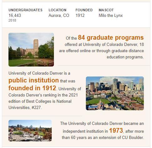 University of Colorado-Denver History