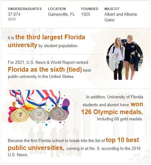 University of Florida History