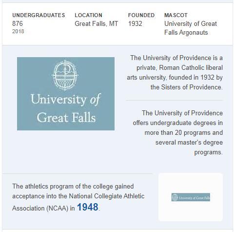 University of Great Falls History