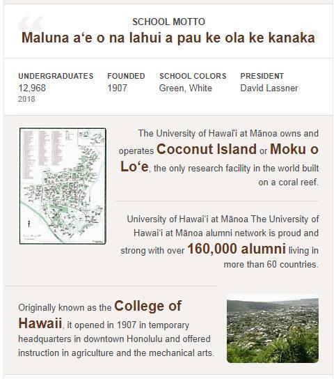 University of Hawaii-Manoa History