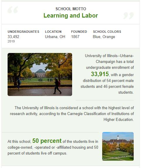 University of Illinois-Urbana-Champaign History