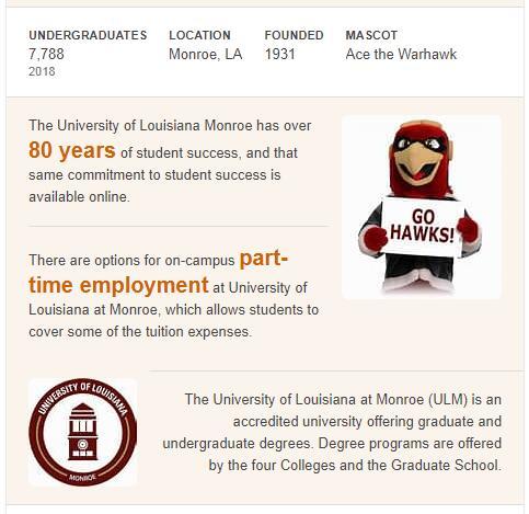 University of Louisiana-Monroe History