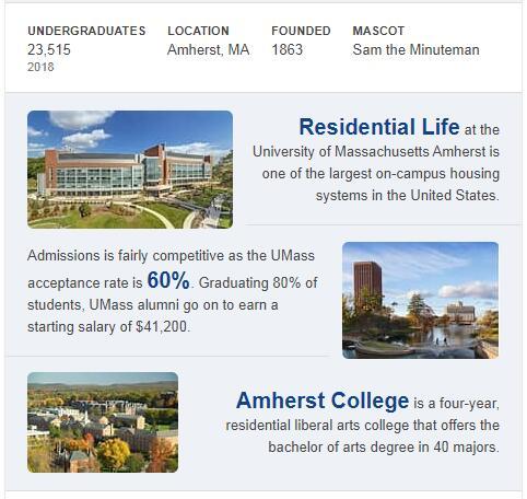 University of Massachusetts-Amherst History