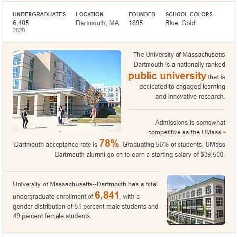 University of Massachusetts-Dartmouth History