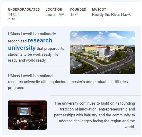 University of Massachusetts-Lowell History