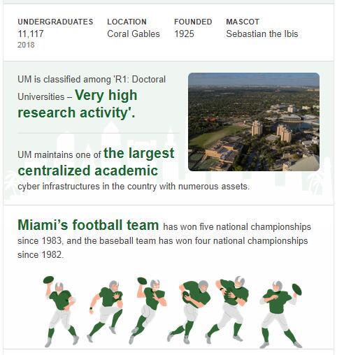 University of Miami History