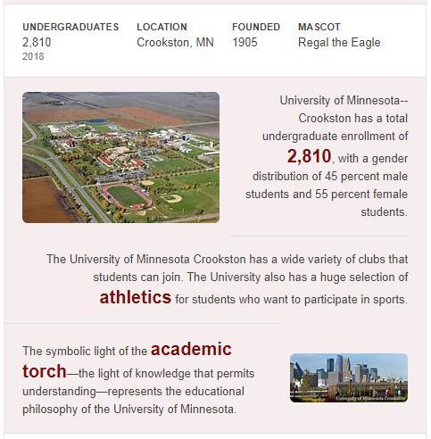 University of Minnesota-Crookston History
