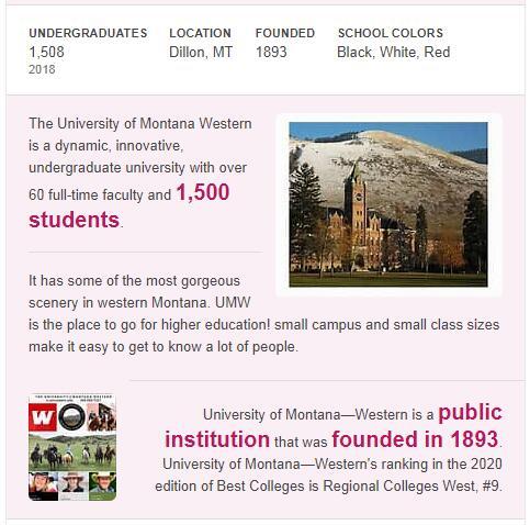 University of Montana-Western History
