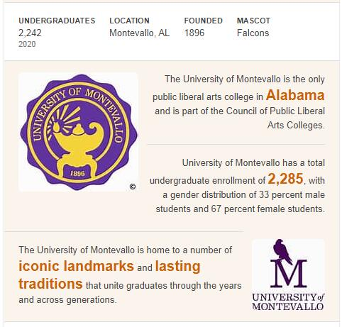 University of Montevallo History