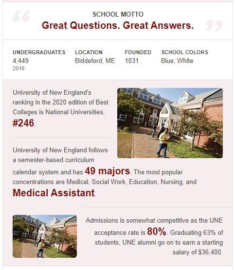 University of New England History