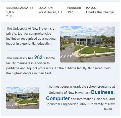 University of New Haven History