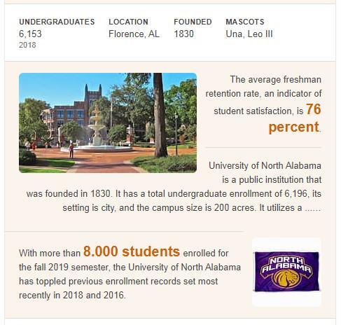 University of North Alabama History