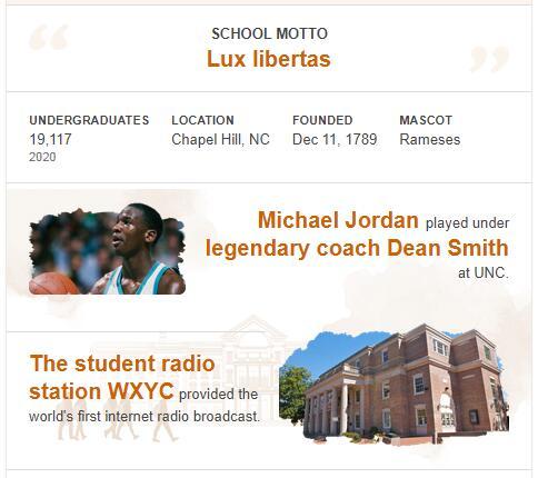 University of North Carolina-Chapel Hill History