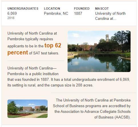 University of North Carolina-Pembroke History
