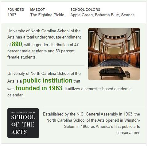 University of North Carolina School of the Arts History