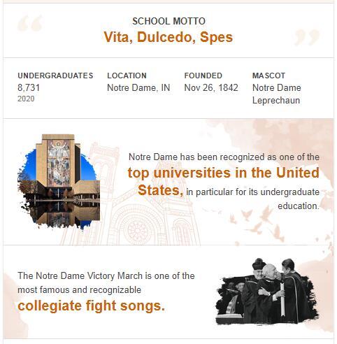 University of Notre Dame History