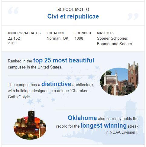 University of Oklahoma History