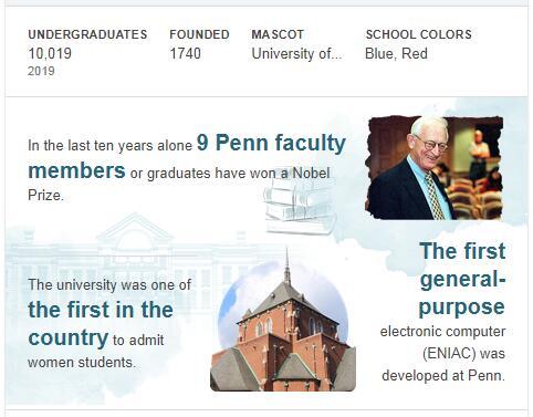 University of Pennsylvania History