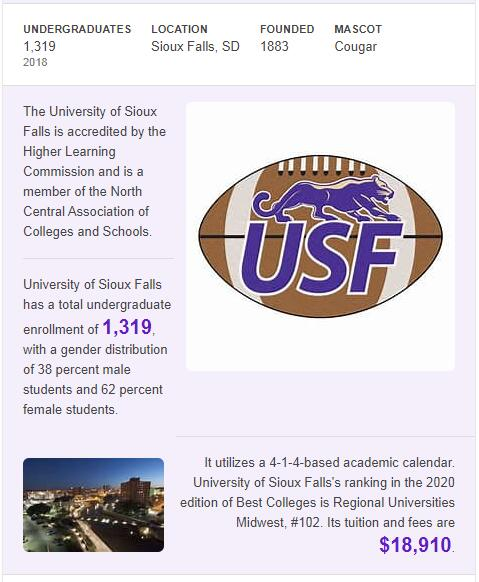 University of Sioux Falls History