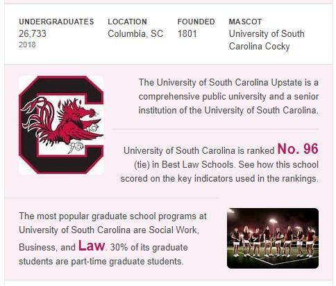 University of South Carolina-Columbia History