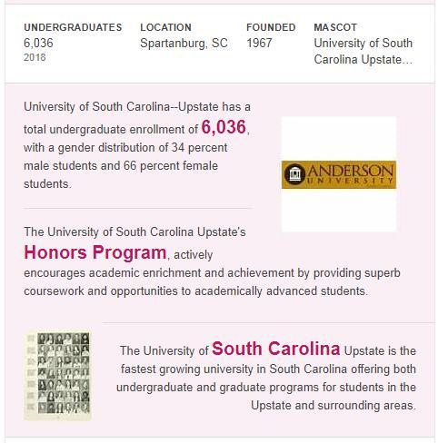 University of South Carolina-Upstate History