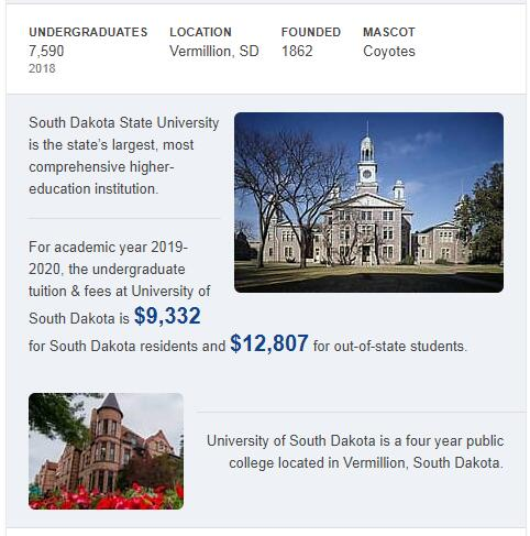 University of South Dakota History