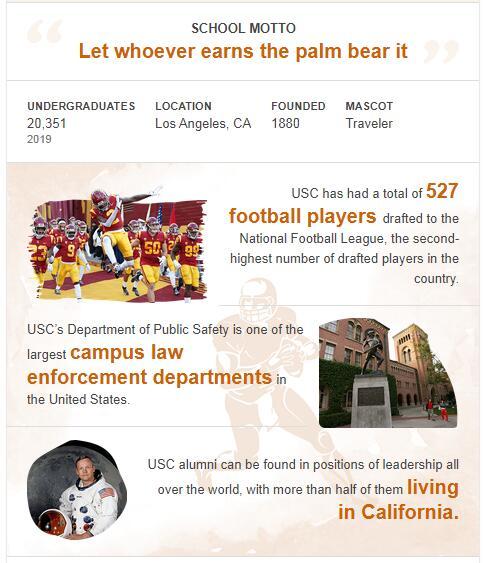 University of Southern California History