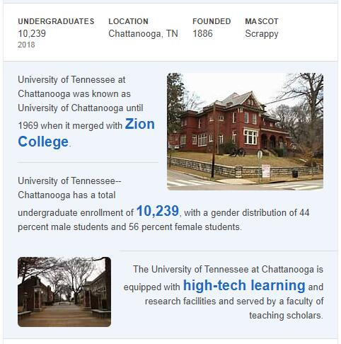 University of Tennessee-Chattanooga History