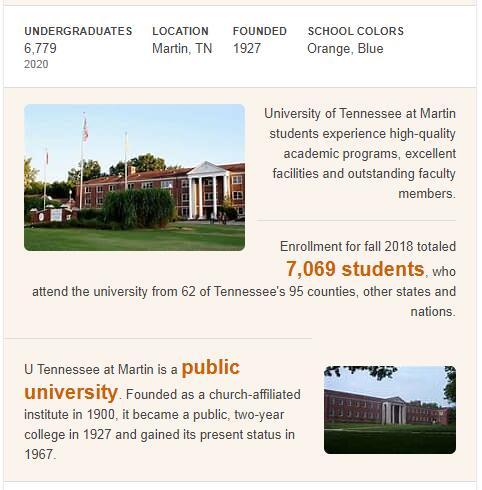 University of Tennessee-Martin History