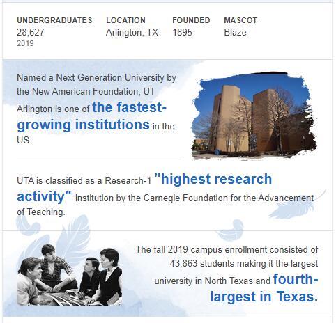 University of Texas-Arlington History
