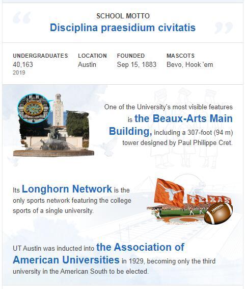 University of Texas-Austin History
