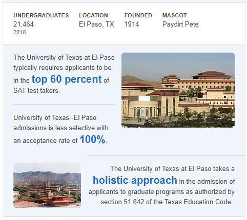 University of Texas-El Paso History