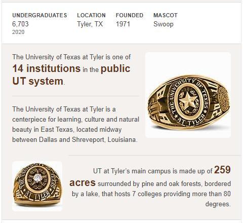 University of Texas-Tyler History