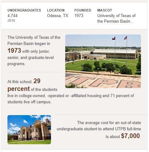 University of Texas of the Permian Basin History