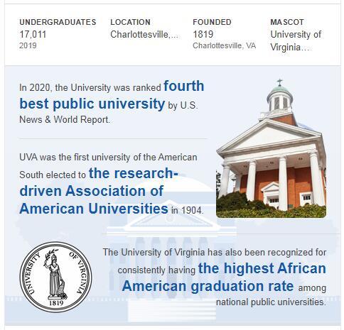 University of Virginia History