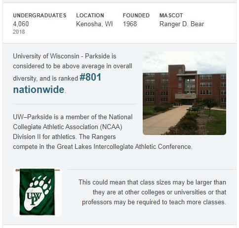 University of Wisconsin-Parkside History