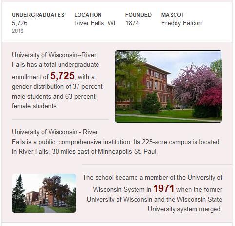 University of Wisconsin-River Falls History