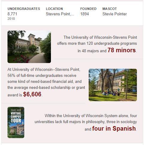 University of Wisconsin-Stevens Point History