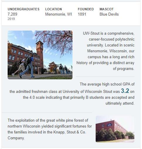University of Wisconsin-Stout History