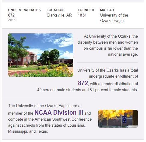 University of the Ozarks History