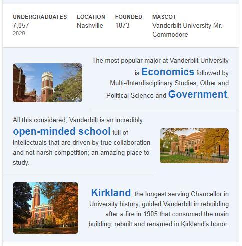 Vanderbilt University History