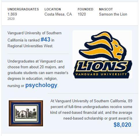 Vanguard University of Southern California History